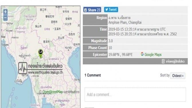 แผ่นดินไหว อ.พาน จ.เชียงราย ขนาด 3.0 สั่นไหวถึง อ.แม่ลาว