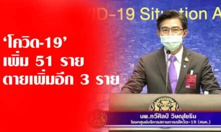 ด่วน! ศบค.รายงานไทยพบผู้ป่วย 'โควิด-19' เพิ่ม 51 ราย ตายเพิ่มอีก 3 ราย