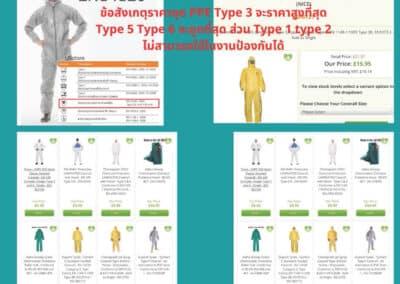 ความรู้การเลือกใช้ เครื่องป้องกัน Covid-19 และการนำ PPE มาใช้ให้เหมาะสมแต่ละเคส  WHO Epidemic Handbook